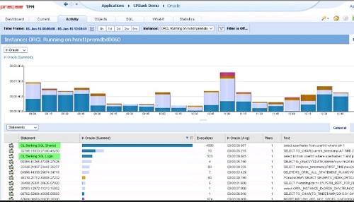 Idera פתרונות לטובת בסיס נתונים