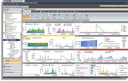 IDERA Software | SoftValley | ניטור תשתיות מחשוב מקומיות ובענן (AWS & Azure)